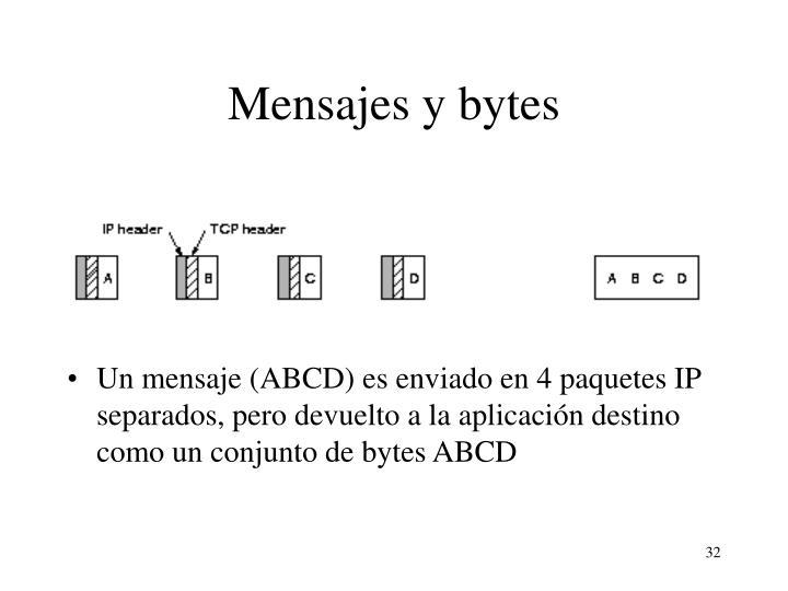 Mensajes y bytes