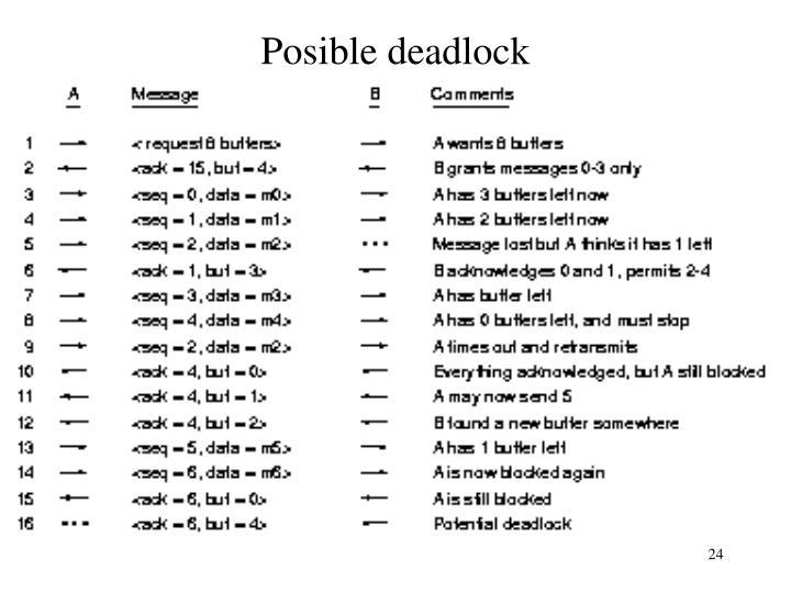 Posible deadlock