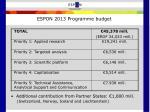 espon 2013 programme budget