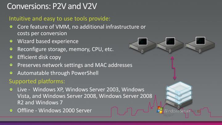 Conversions: P2V and V2V