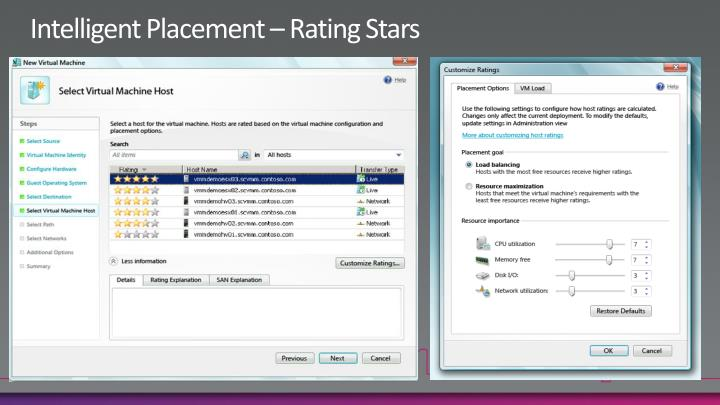 Intelligent Placement – Rating Stars