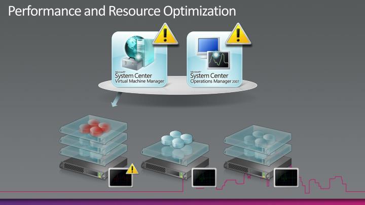 Performance and Resource Optimization