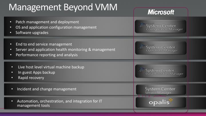 Management Beyond VMM