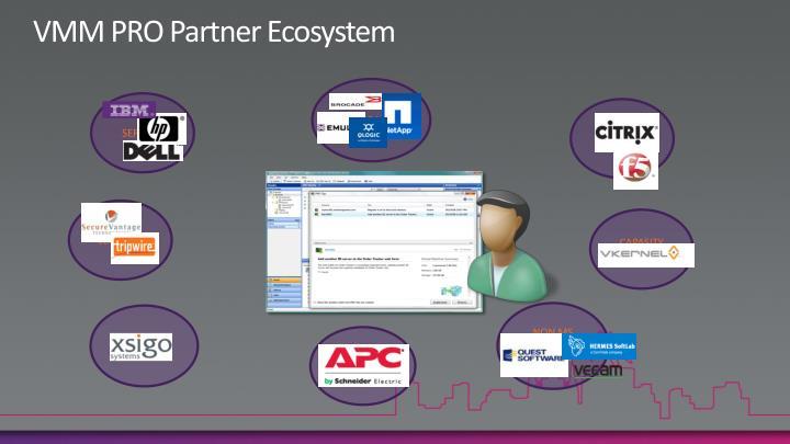 VMM PRO Partner Ecosystem