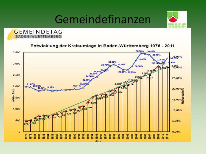 Gemeindefinanzen