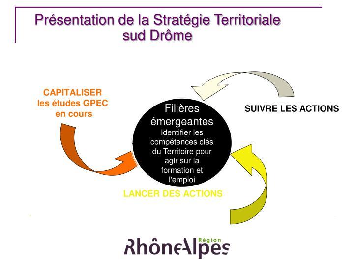 Présentation de la Stratégie Territoriale sud Drôme