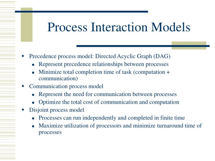 Process interaction models