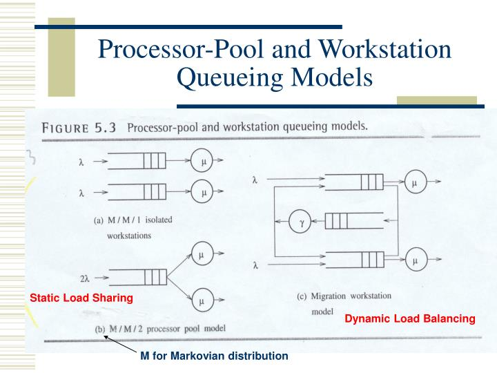 Processor-Pool and Workstation Queueing Models