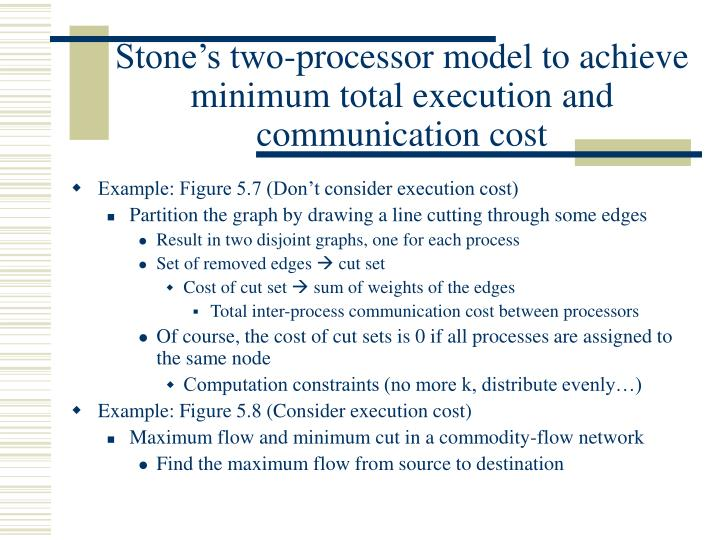 Stone's two-processor model to achieve minimum total execution and communication cost
