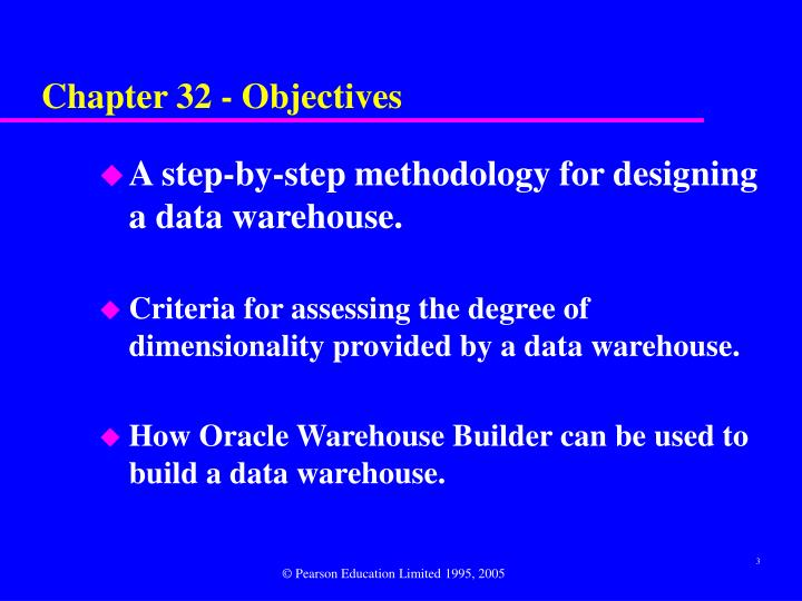 Chapter 32 objectives1