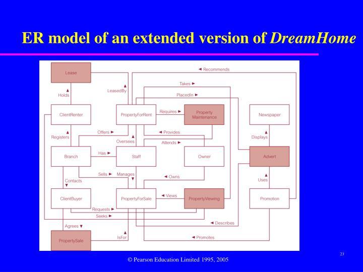 ER model of an extended version of