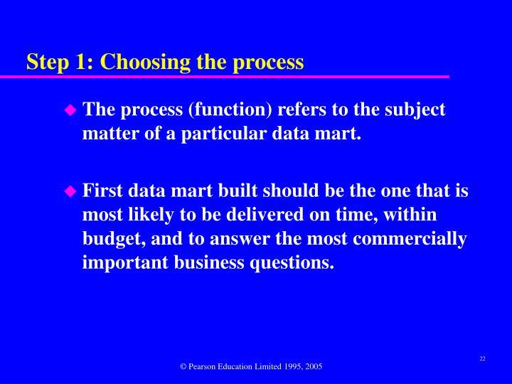 Step 1: Choosing the process