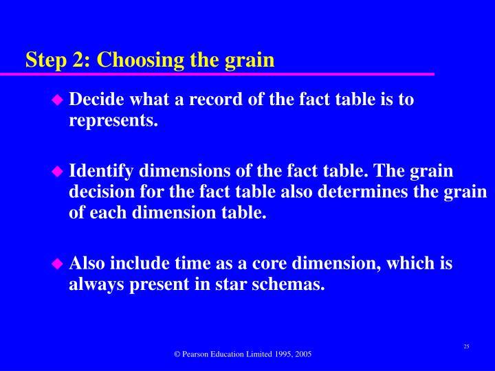 Step 2: Choosing the grain