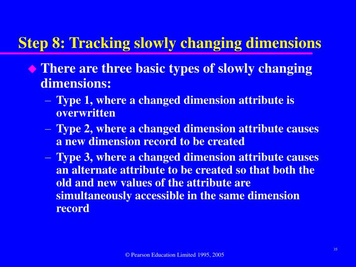Step 8: Tracking slowly changing dimensions