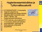 hygieniaosaamistodistus ja ty turvallisuuskortti