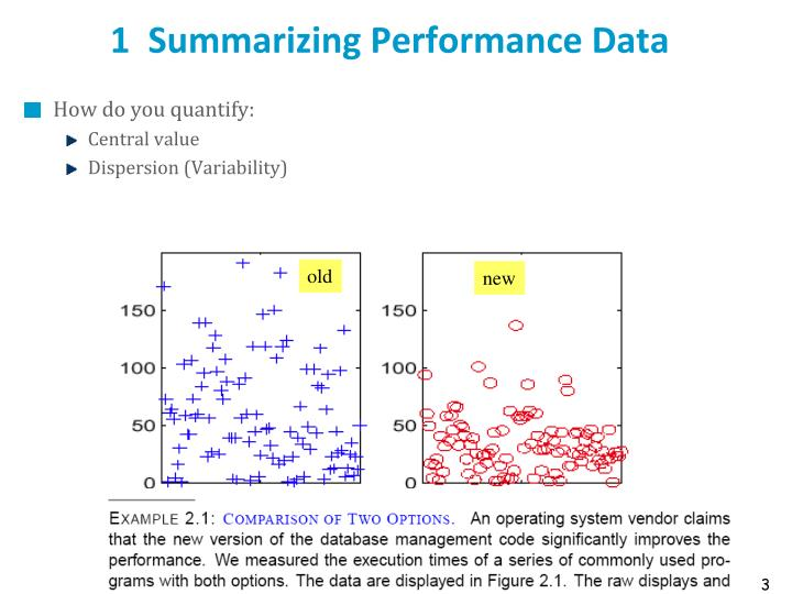 1 summarizing performance data