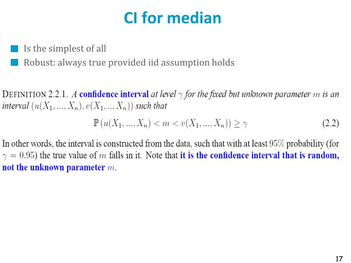 CI for median