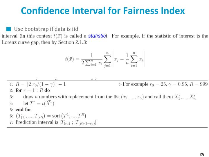 Confidence Interval for Fairness Index