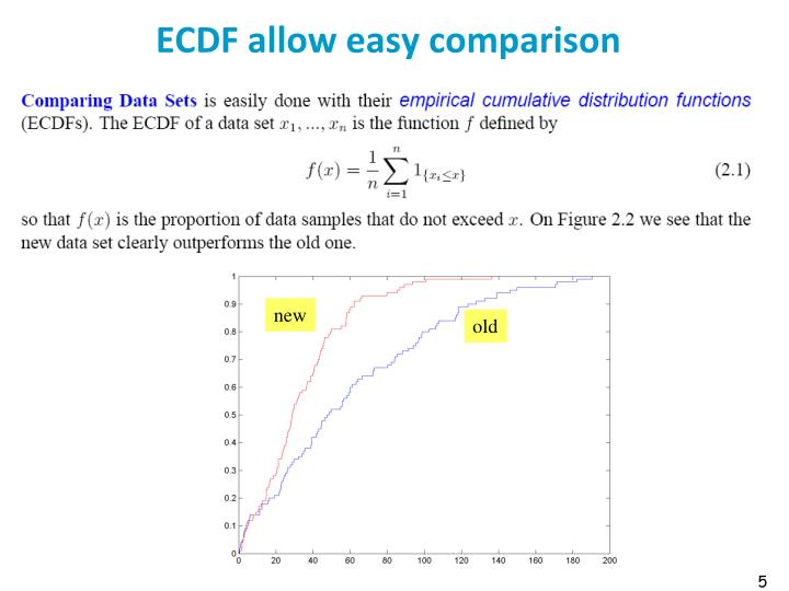 ECDF allow easy comparison