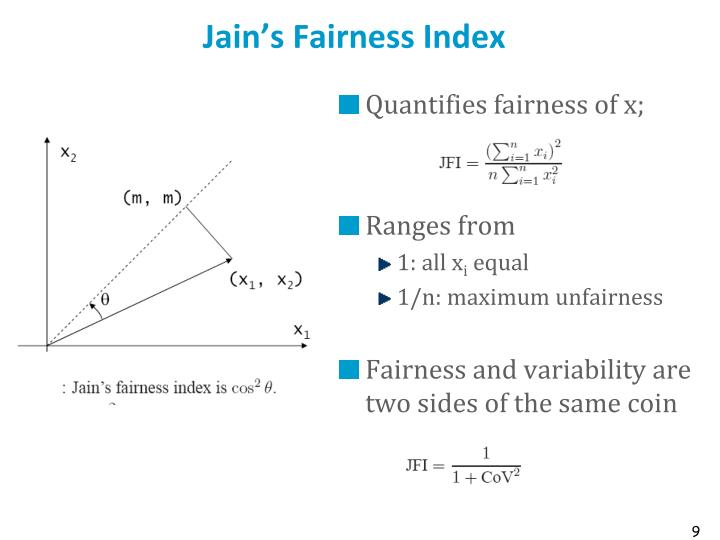 Jain's Fairness Index