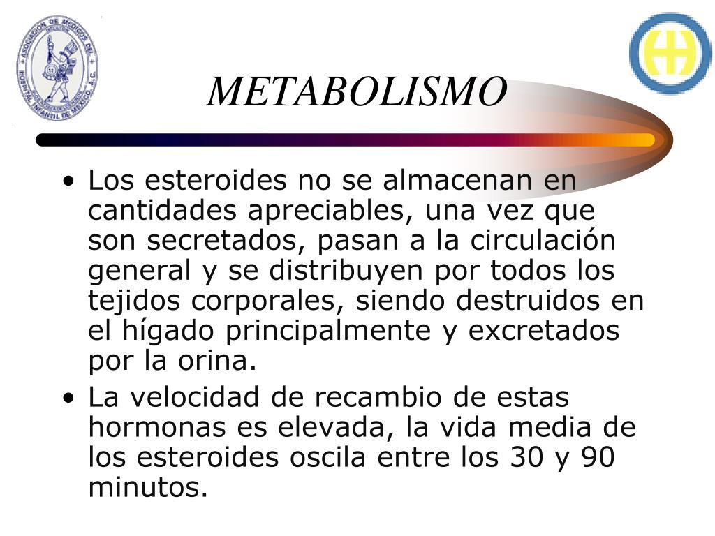 Cirugía de pérdida de peso medicamento