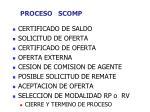 proceso scomp7