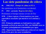las siete pandemias de c lera2