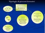 tipologie di percorsi formativi1