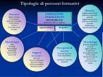 tipologie di percorsi formativi2