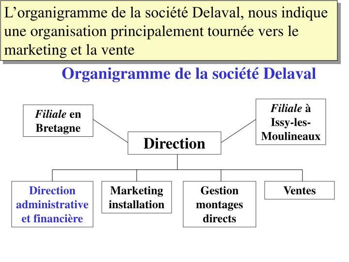 L'organigramme de la société Delaval, nous indique une organisation principalement tournée vers le marketing et la vente