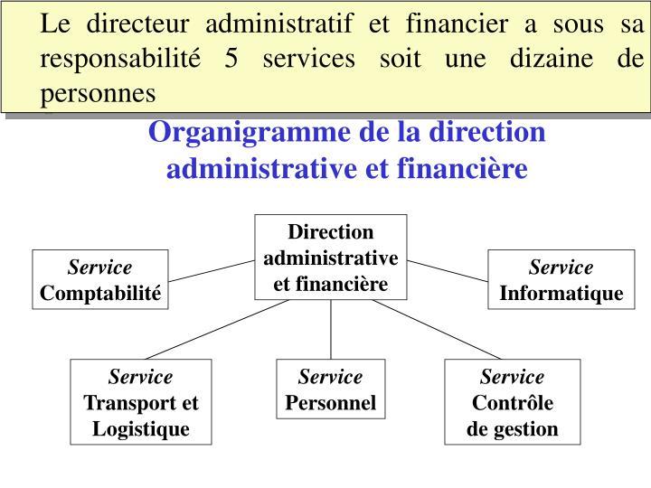 Le directeur administratif et financier a sous sa responsabilité 5 services soit une dizaine de personnes