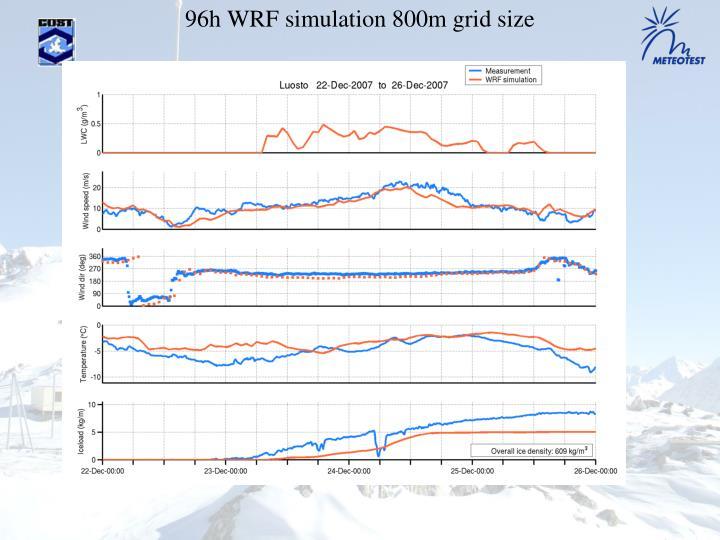 96h WRF simulation 800m grid size