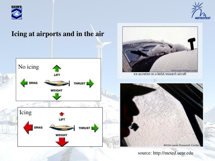 Icing at airports and in the air