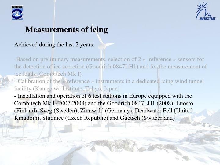 Measurements of icing
