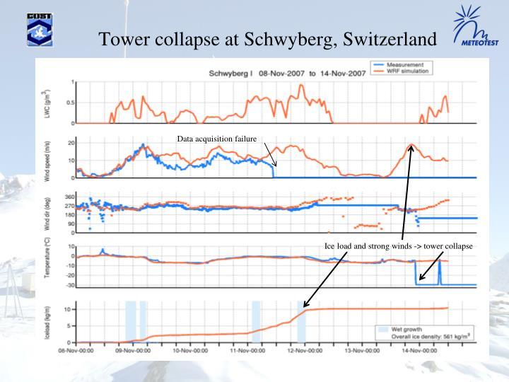 Tower collapse at Schwyberg, Switzerland