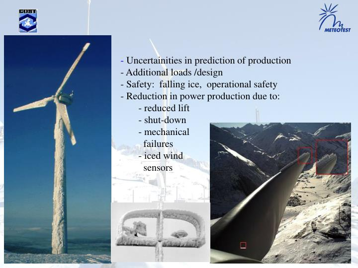 Uncertainities in prediction of production