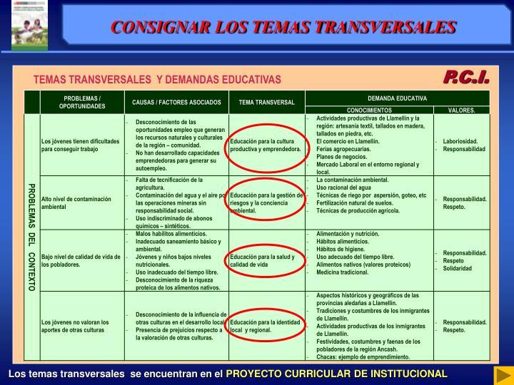 CONSIGNAR LOS TEMAS TRANSVERSALES