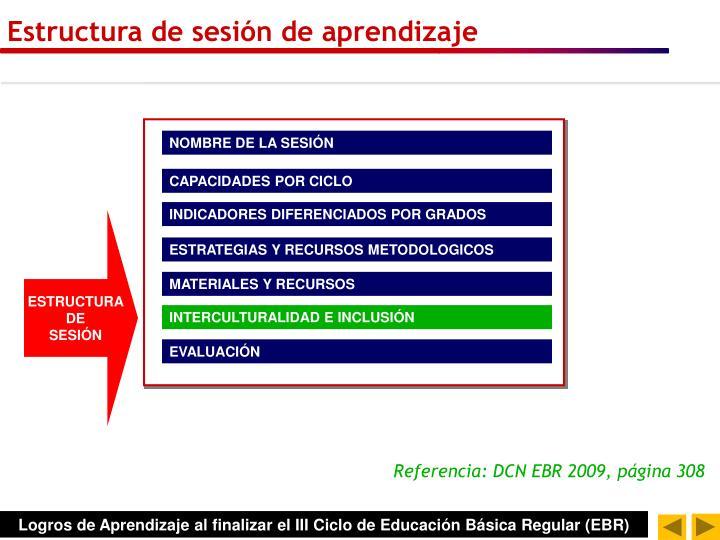 Estructura de sesión de aprendizaje