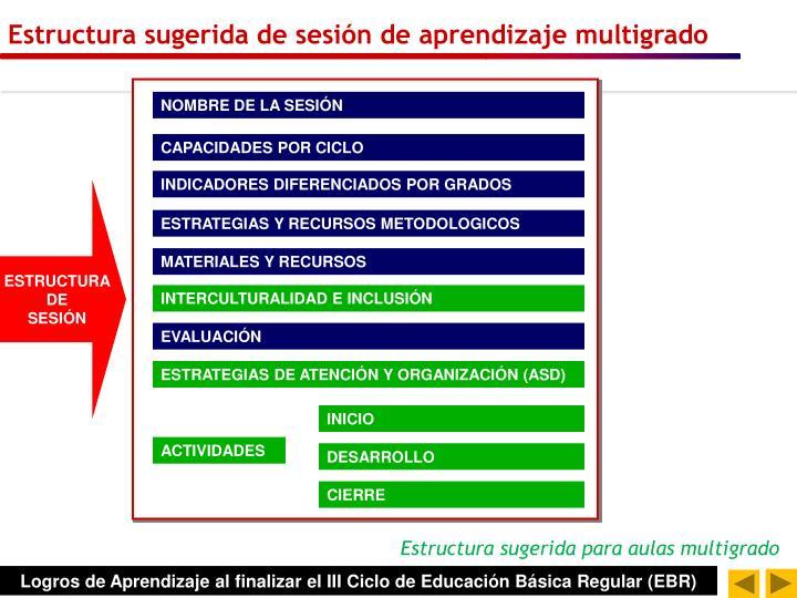 Estructura sugerida de sesión de aprendizaje multigrado