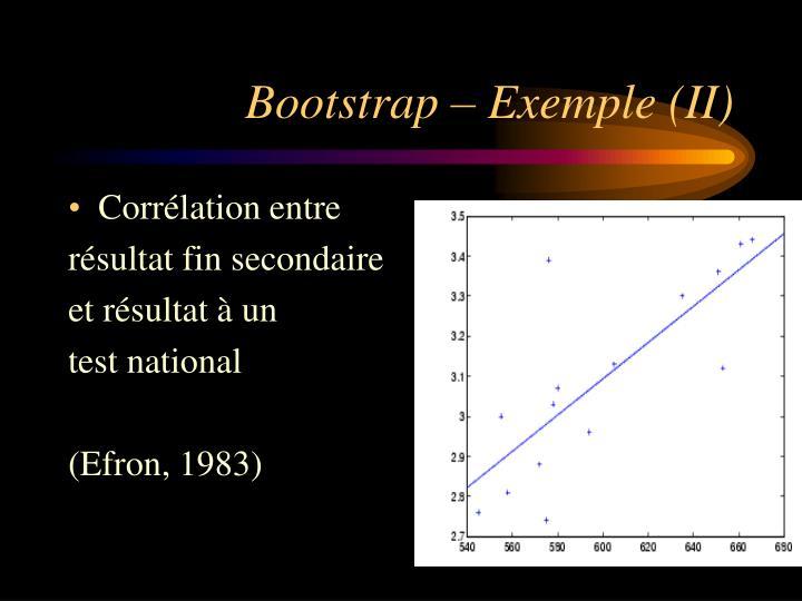 Bootstrap – Exemple (II)