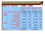 ba vuru say lar 2008 2007