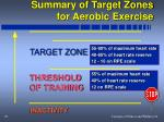 summary of target zones for aerobic exercise