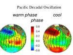 warm phase cool phase