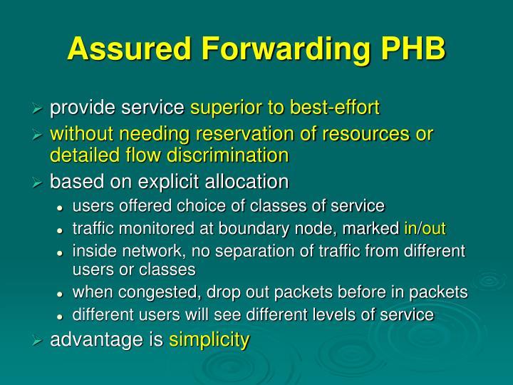 Assured Forwarding PHB