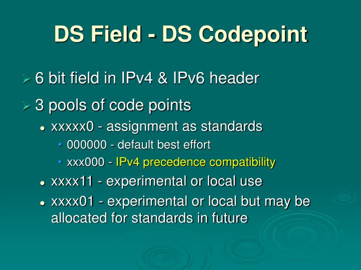DS Field - DS Codepoint