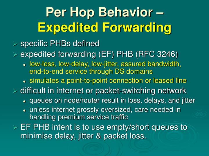 Per Hop Behavior –
