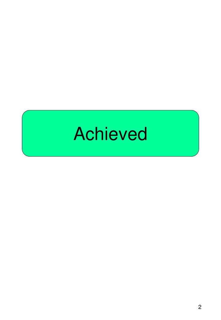 Achieved