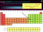 ejemplo identifica el elemento cuya configuraci n electr nica termine en 4s 2 3d 10 4p 1