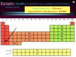 ejemplo identifica el elemento cuya configuraci n electr nica termine en 6s 2