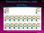estructura electr nica y tabla peri dica
